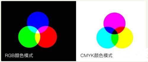 干货分享,UI设计中百搭色彩搭配技巧
