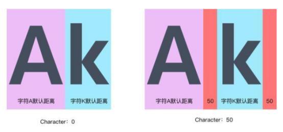 知道这三个字体设计规范,新手也能做好UI设计