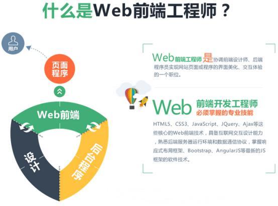 Web前端小白掌握这些能力为未来求职增加砝码