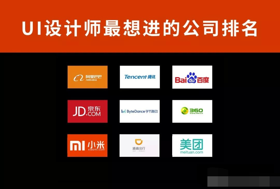 UI设计师最想进的公司排名(中国篇)